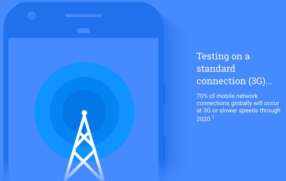 Site Speed Test on 3G Network - SEO Audit - Kanuka Digital