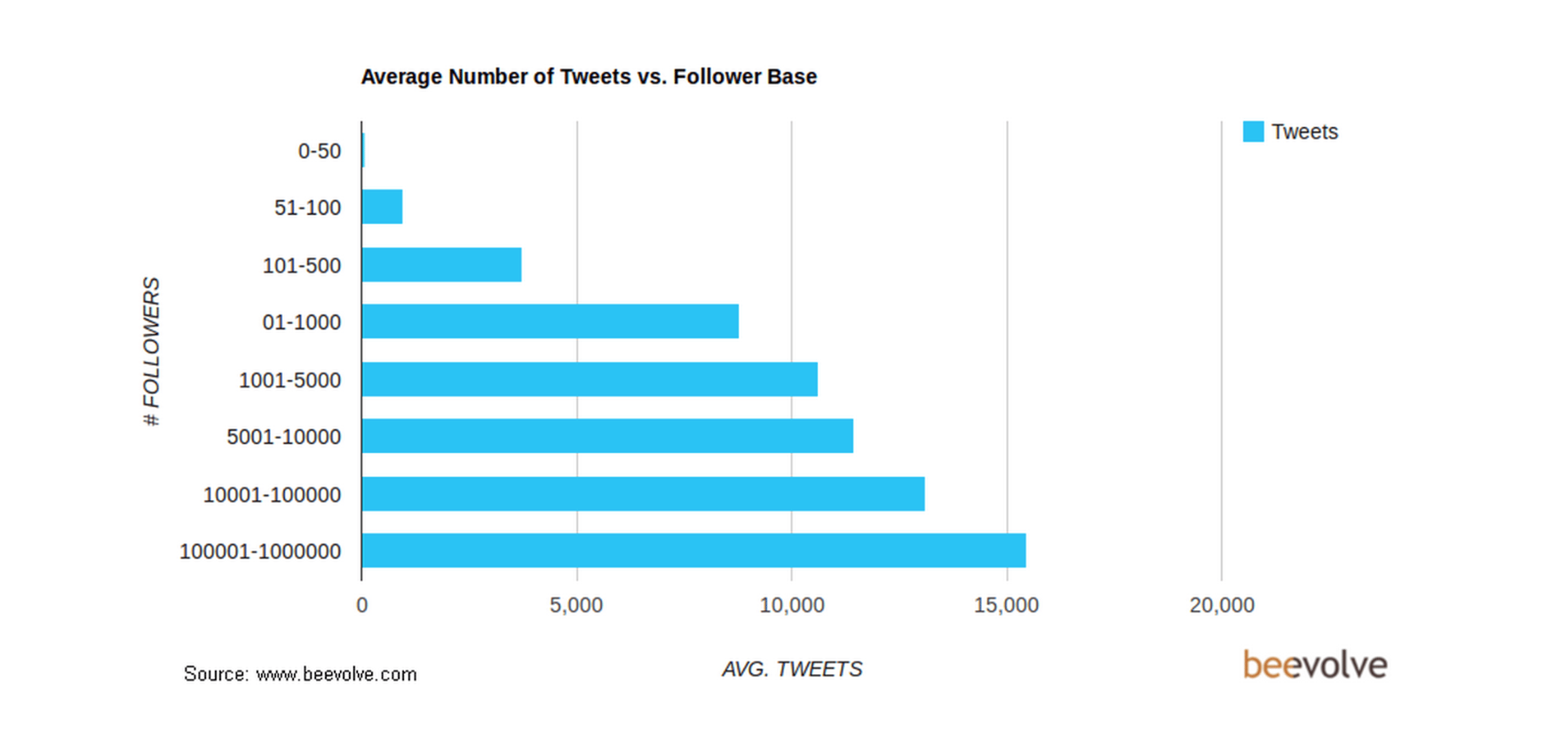 How To Get More Engagement On Twitter   Kanuka Digital