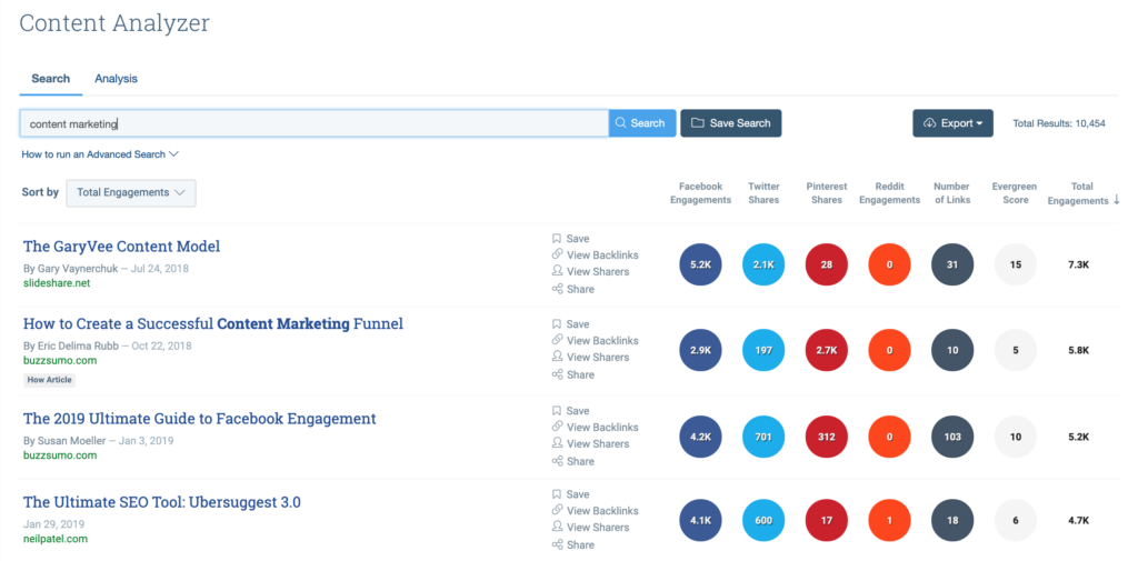 Using BuzzSumo to research popular shared content