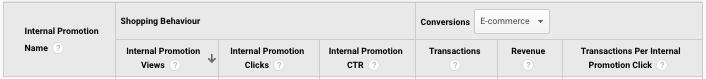 Example of Internal Promotion report | enhanced ecommerce tracking | Kanuka Digital