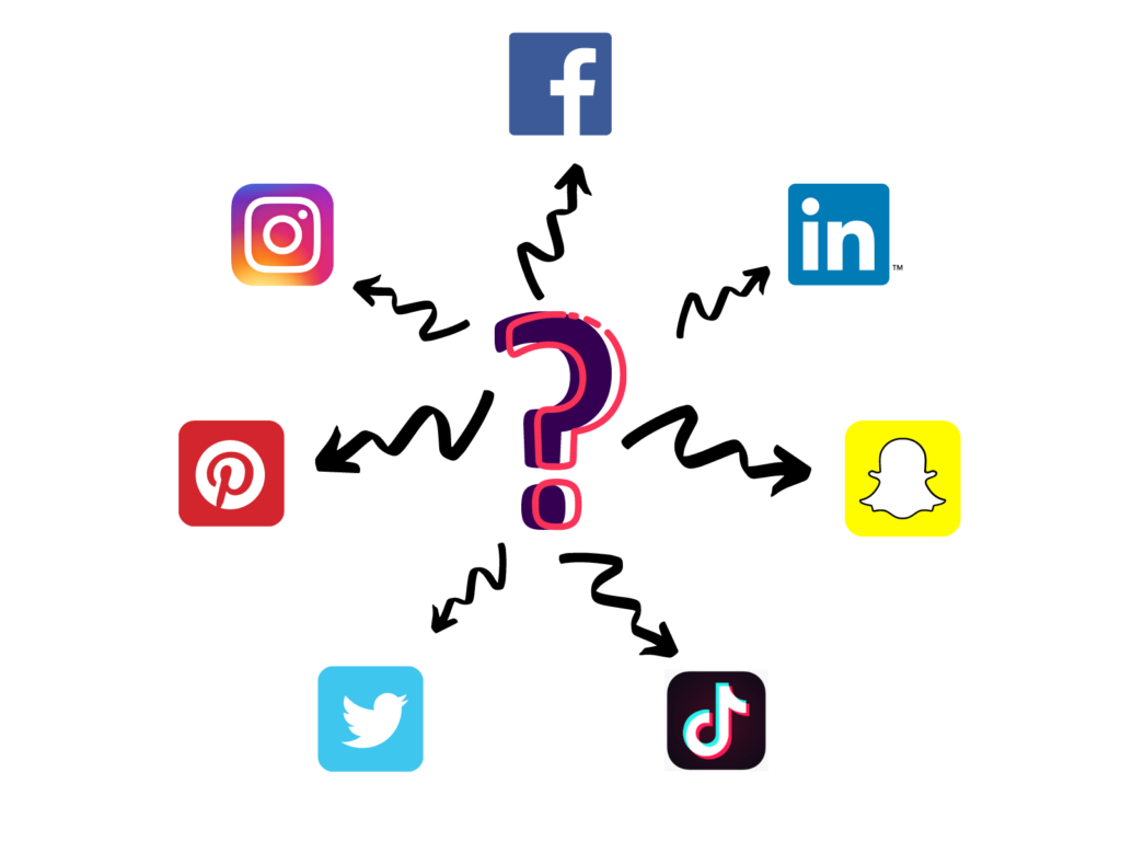 Which social media channel should you use?