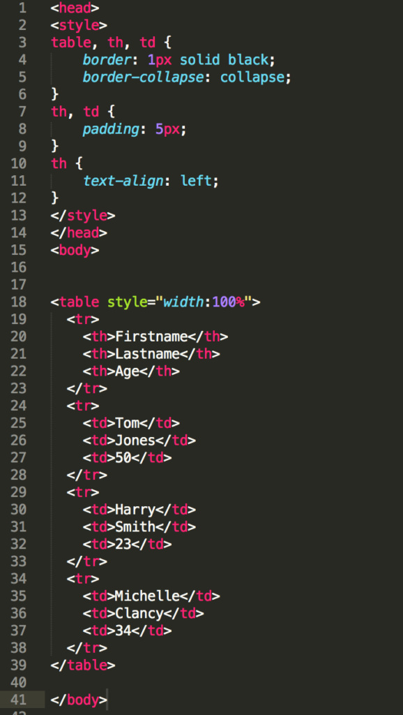 Example of how a basic table looks in HTML code | Kanuka Digital